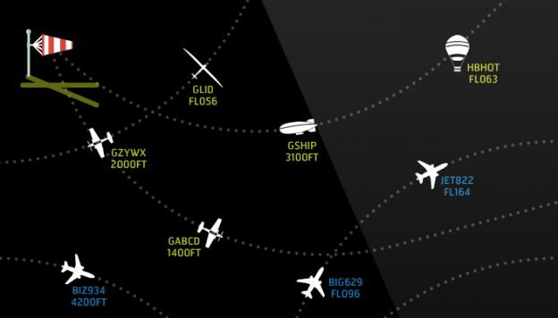 Diagram of ADS-B enabled airspace