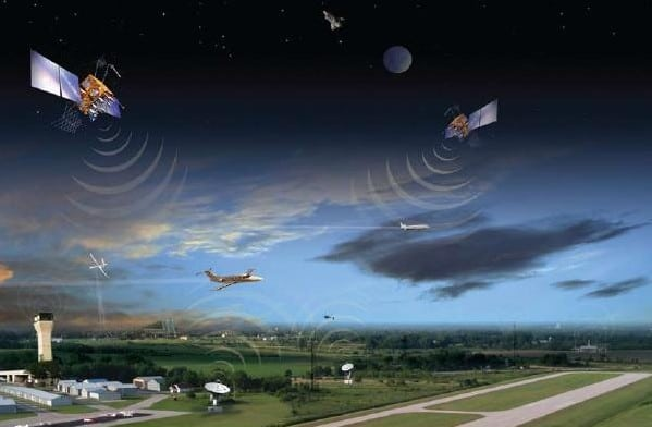 The National Airspace System with NextGen implementation, rendering