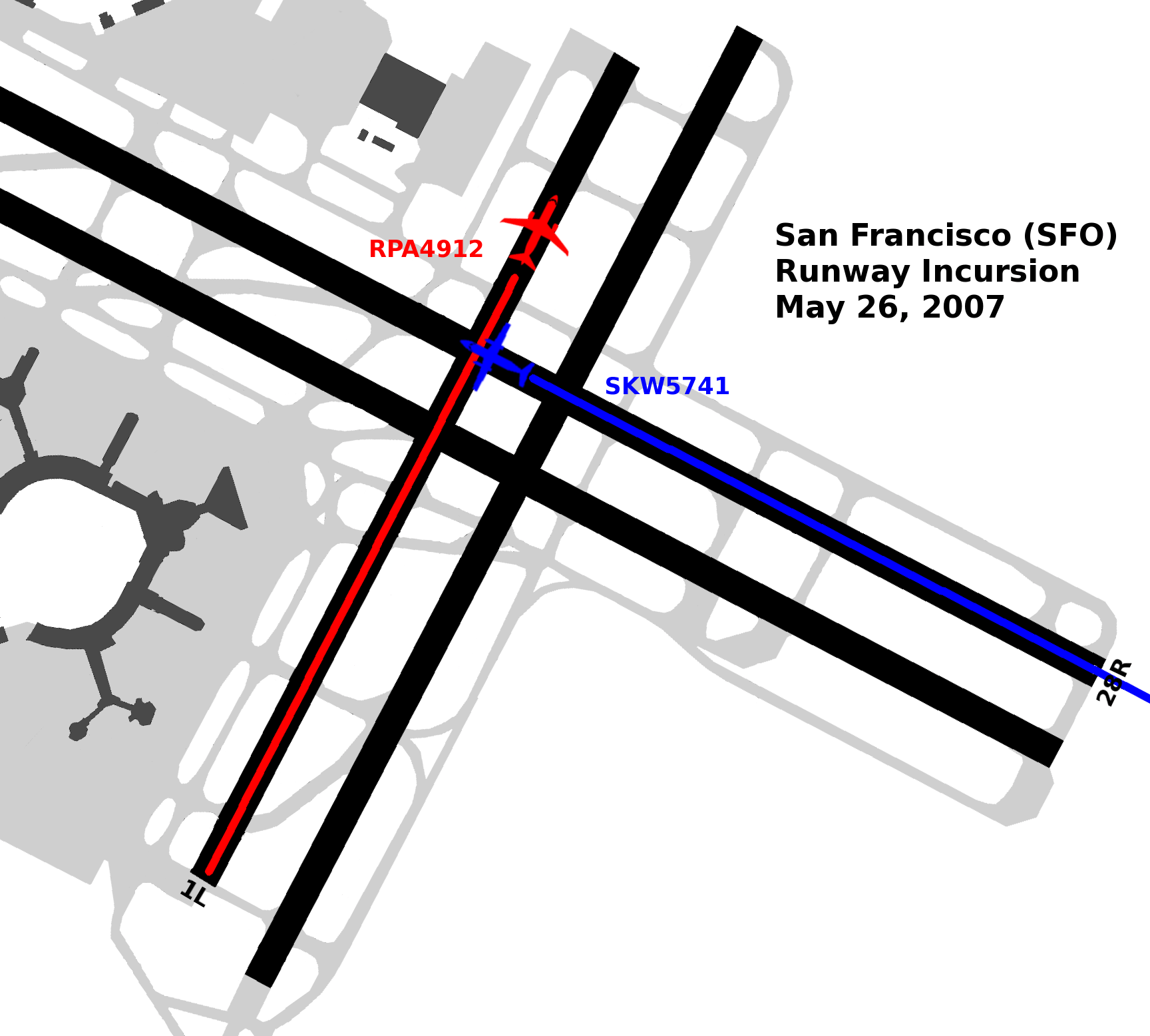 Visual representation of the runway incursion at SFO in 2007