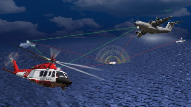 Graphic illustrating how the DF-500 system pinpoints distress signals