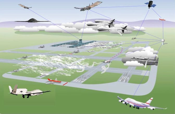 Rendering of NASA's Unmanned Aircraft Systems (UAS) integration in the National Airspace System (NAS)