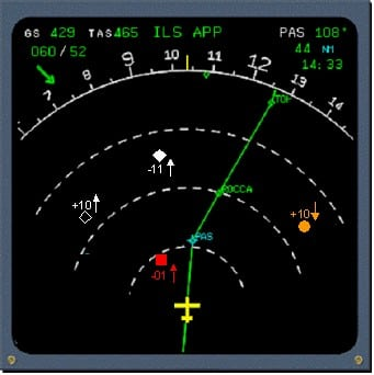 TCAS cockpit display