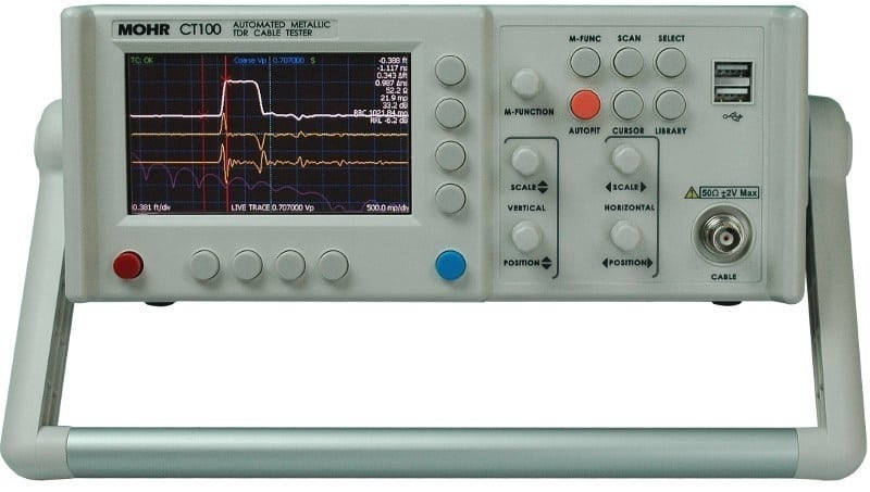MOHR MIL-STD-1553B TRB Adapter Kit
