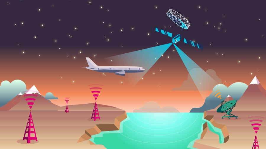 Rendering of Inmarsat and Duetsche Telecom the European Aviation Network (EAN)