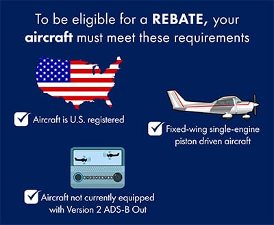 FAA's requirements for its ADS-B rebate program