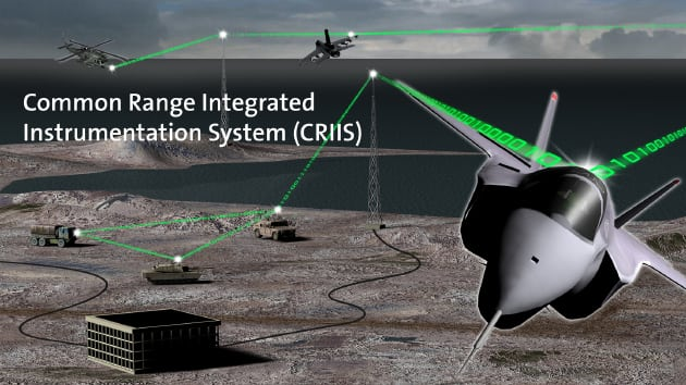 CRIIS equipment will support a variety of platforms, including the F-35 and F-22 for improved operational realism
