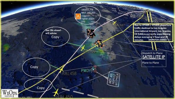 WxOps satellite enabled dispatcher & plane to plane communications network. Image courtesy of Cobham