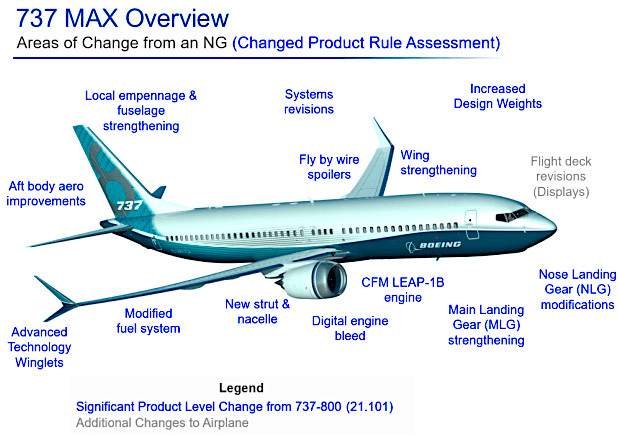 737 Max Special Committee Report Seeks Faa Workforce Design
