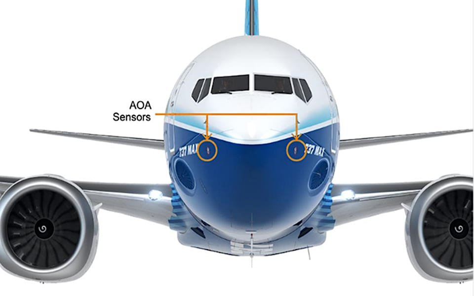 Boeing 737 Max Certification Flight Waiting On Software Validation Aviation Today